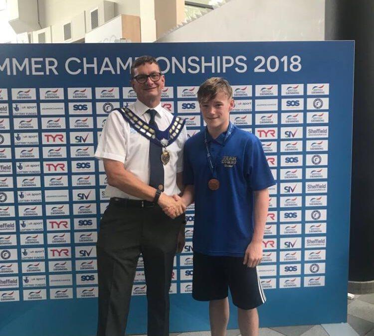 GB Summer Championships